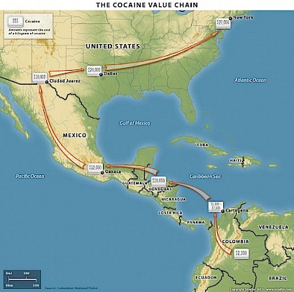 Cocaine Value Route